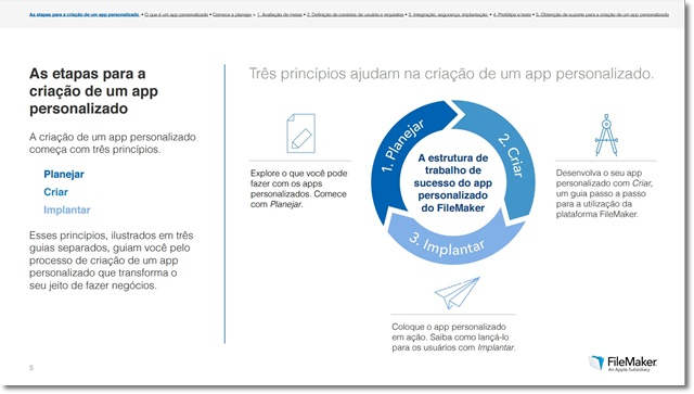 Guia Planejar apps personalizados com sucesso - Imagem 1 do software
