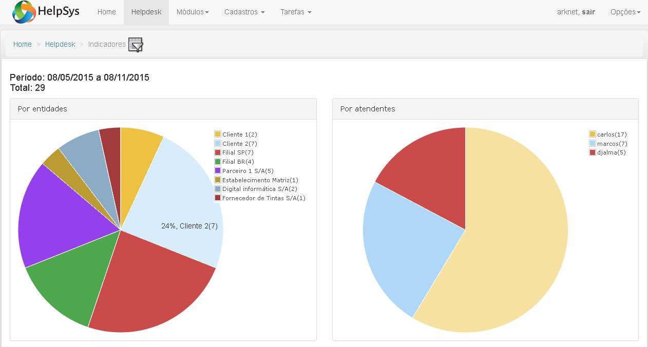 DeskSys - Gestão de Atendimentos Corporativo - Imagem 1 do software