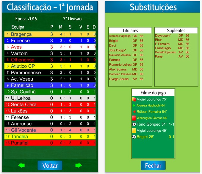elifoot completo para android