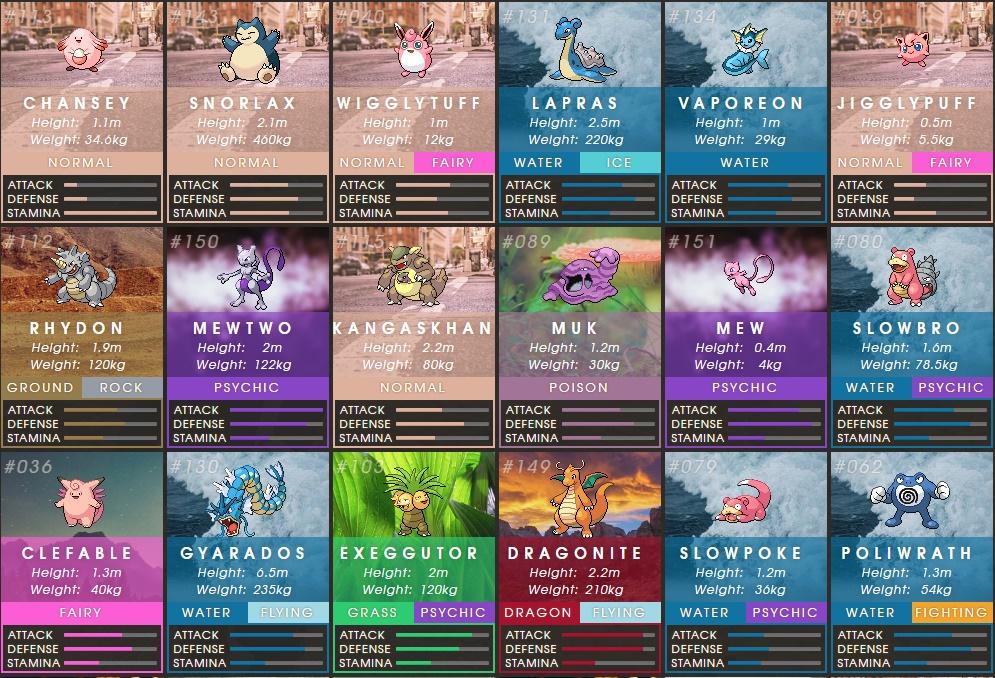 Destrincharam o jogo: veja quais são os pokémons mais fortes de Pokémon GO