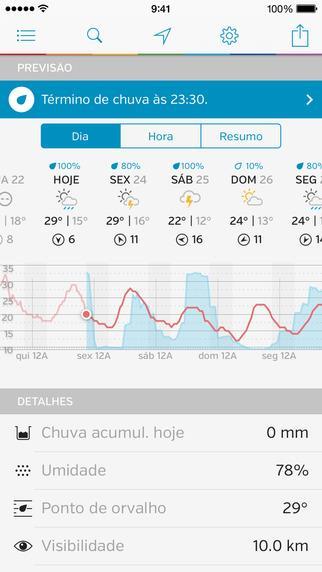 Weather Underground - Imagem 2 do software
