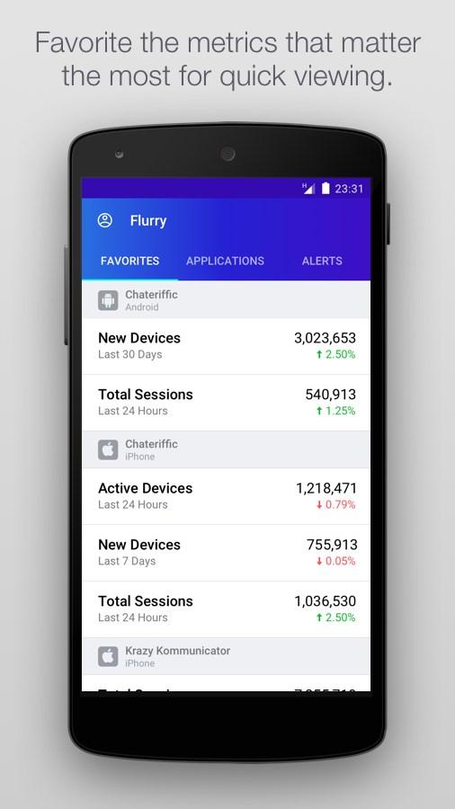 Flurry - Imagem 1 do software