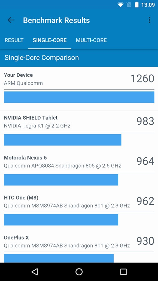 Geekbench 4 - Imagem 2 do software