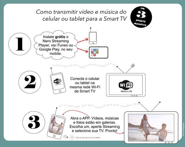 Nero Streaming Player - Imagem 3 do software