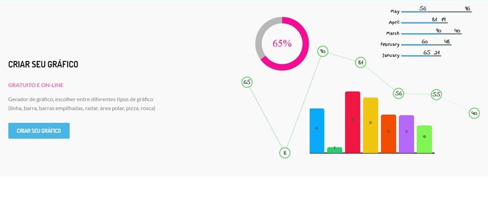 LiveGAP Charts - Imagem 1 do software