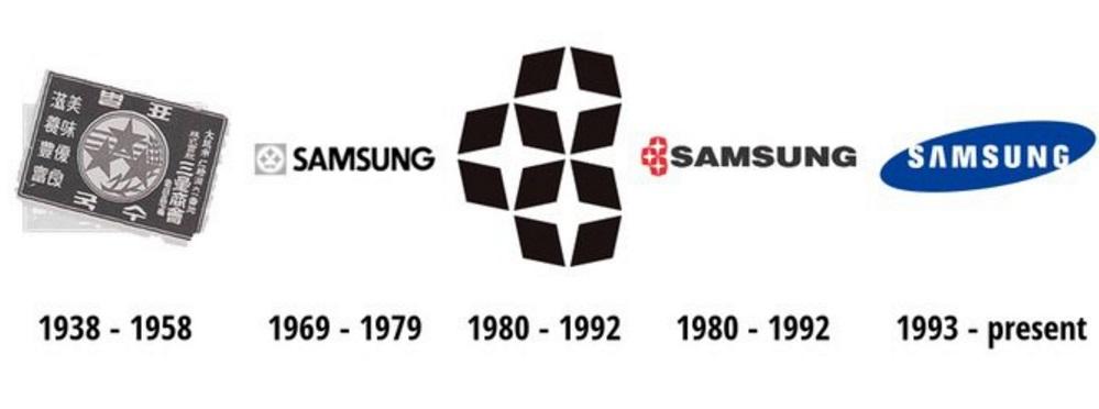 A história da Samsung, a gigante que veio da Coreia do Sul [vídeo ...