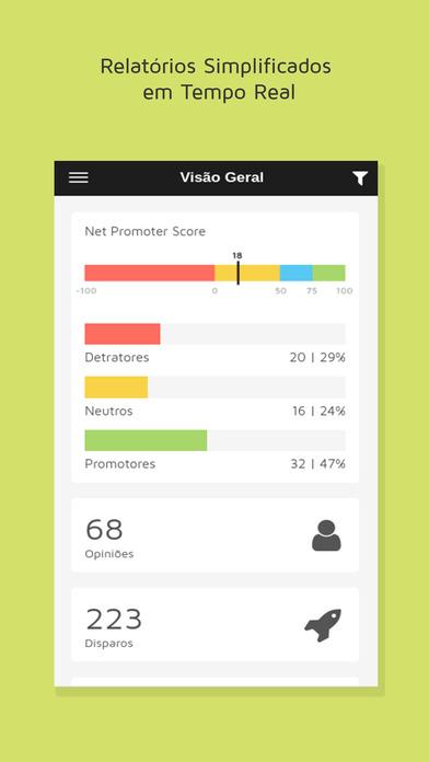 Aplicativo auxilia na gestão em mensuração da experiência dos clientes
