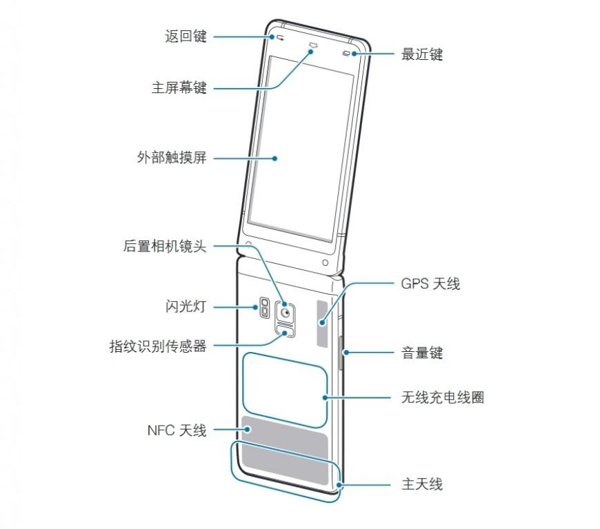 Novo celular flip da Samsung deve deixar seu smartphone