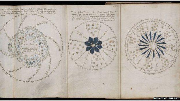 manuscrito voynich códigos