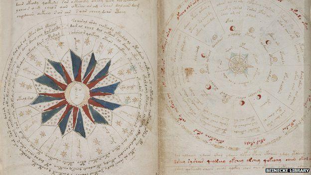 símbolos astronômicos zodíaco