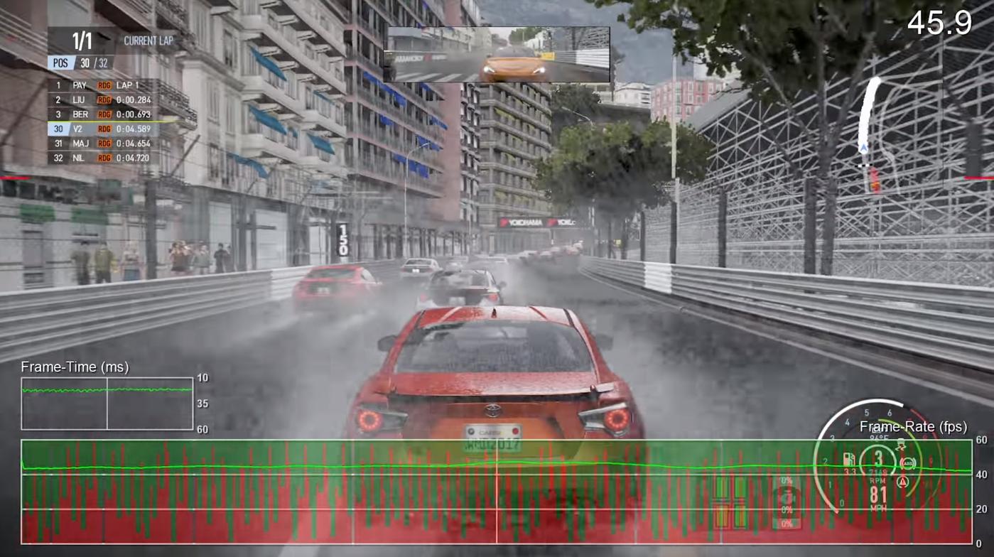 Project Cars 2, jogo, carro