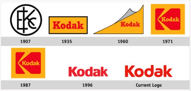 A história da Kodak, a pioneira da fotografia que parou no