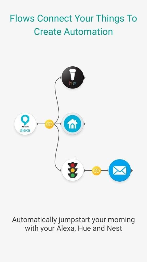 Stringify - Imagem 2 do software