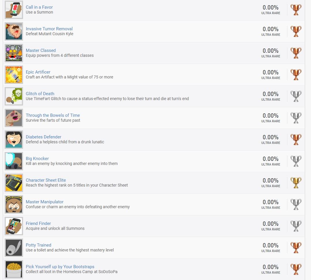 Vazou! Troféus de South Park: A Fenda que Abunda Força aparecem na internet