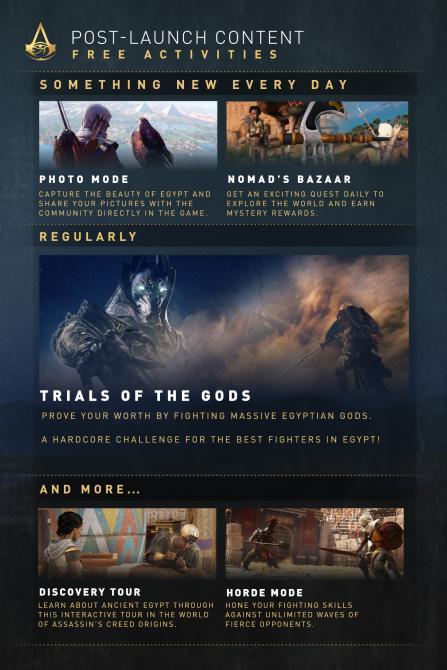 Assassin's Creed Origins, jogo