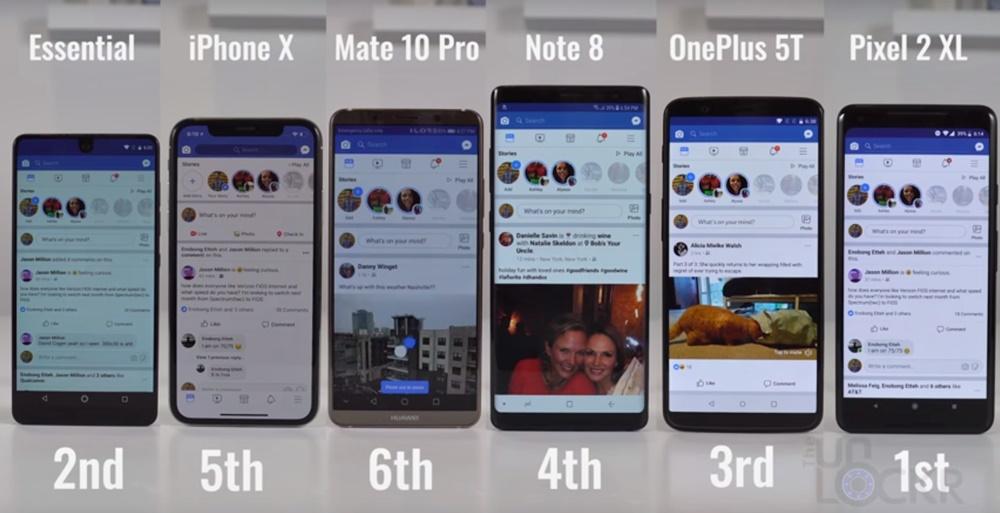 facebook teste smartphone