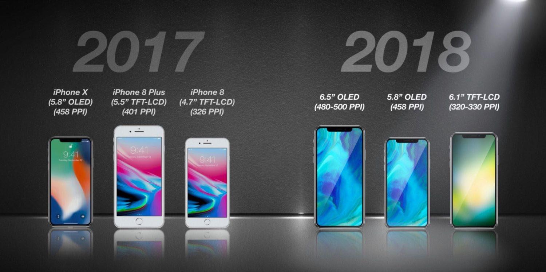 385e1038f Sucessor do iPhone X deve custar mais barato para ser fabricado - TecMundo