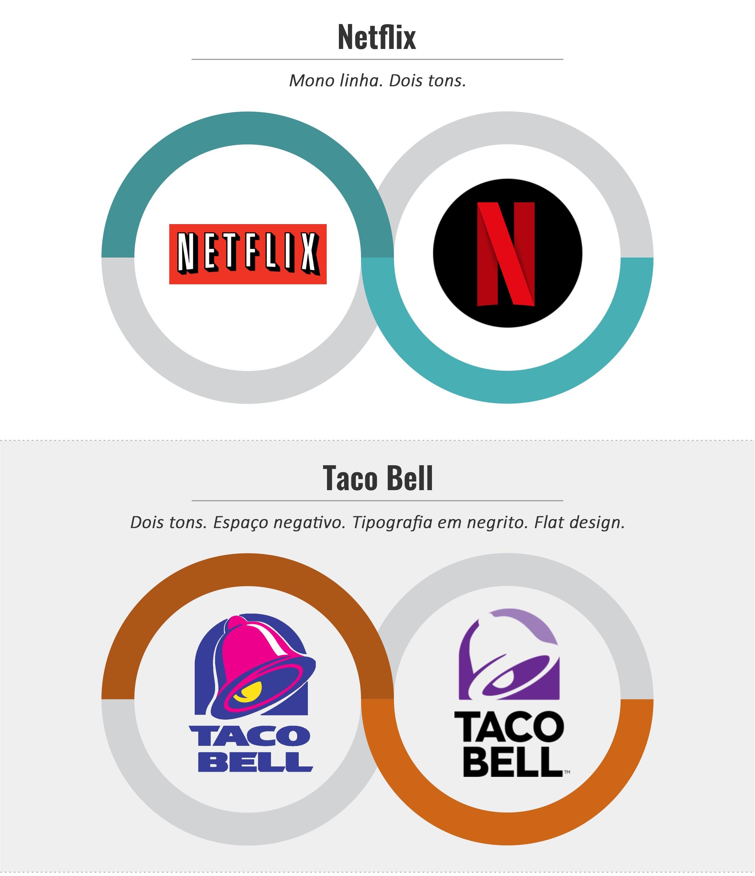 Logos Netflix e Taco Bell
