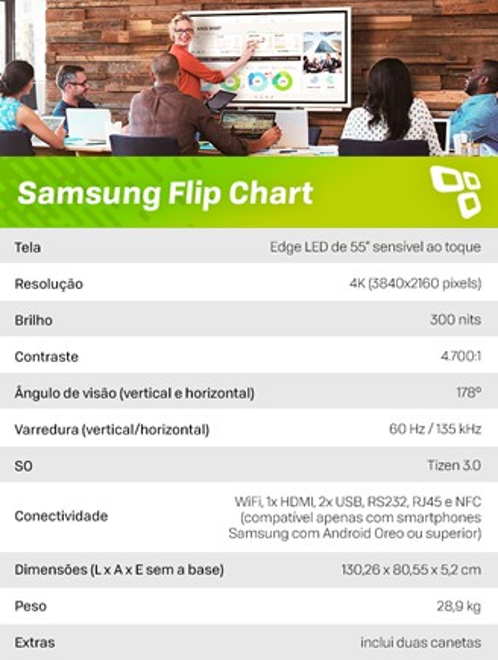 Samsung Flip Chart specs