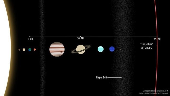 Novo planeta anão