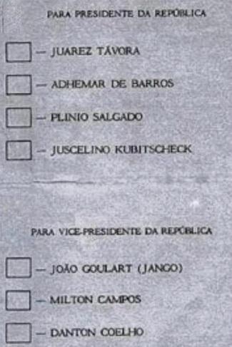 A História Da Urna Eletrônica E Das Eleições No Brasil
