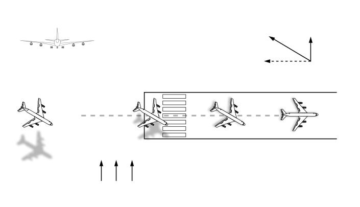 Manobra de avião
