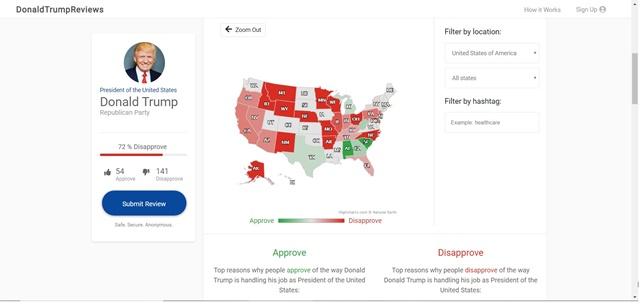 DonaldTrumpReviews - Imagem 1 do software