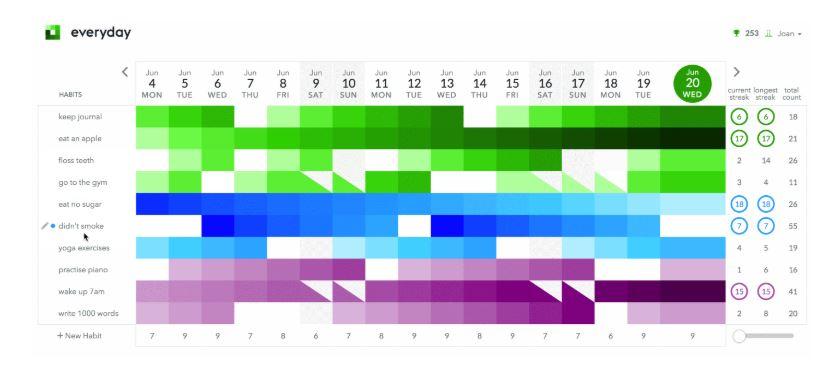 Everyday - Rotina - Imagem 1 do software