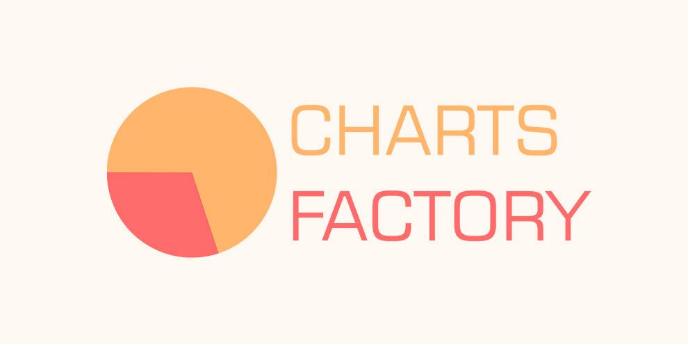 Charts Factory