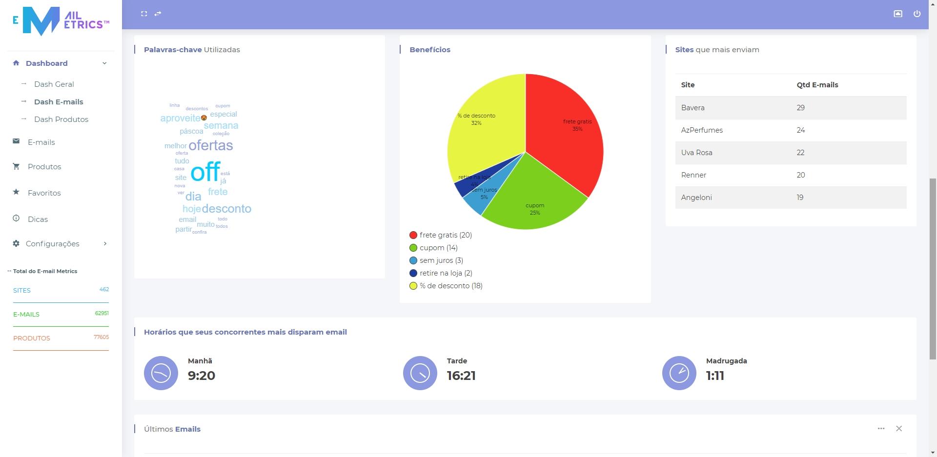 Email Metrics - Imagem 1 do software