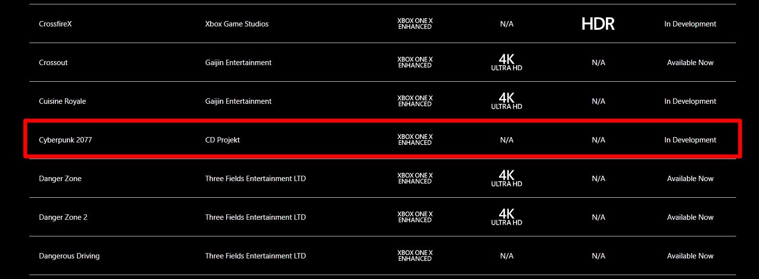 Cyberpunk 2077 vai rodar em 4K no Xbox One X de acordo com Microsoft Store