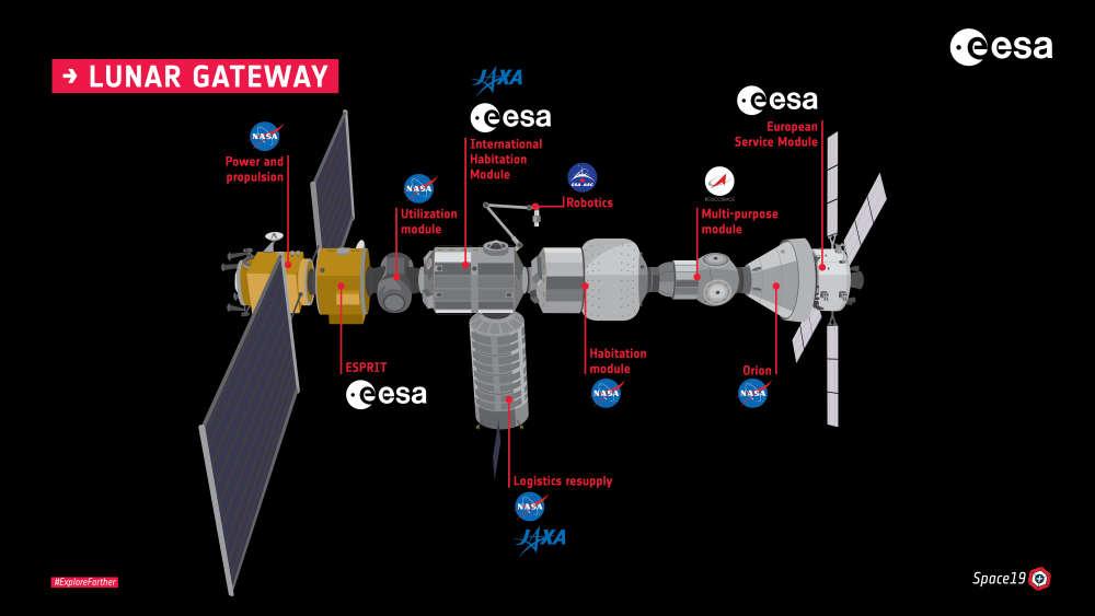 (Fonte: IFLScience! / ESA / NASA / Reprodução)