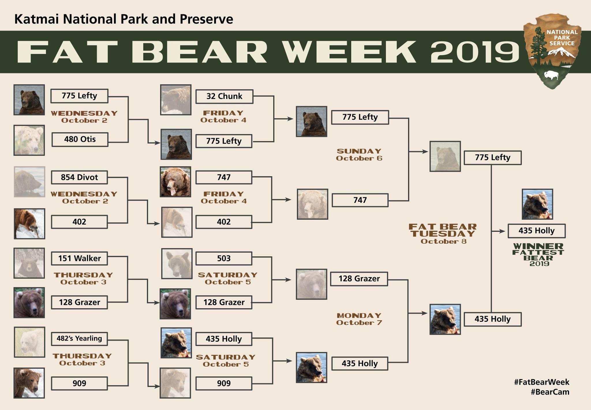 tabela da competição de parque americano