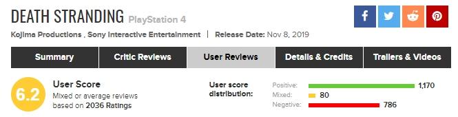 https://www.metacritic.com/game/playstation-4/death-stranding/user-reviews