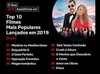 Netflix Unveils Most Popular Movies and Series in Brazil in 2019