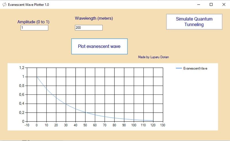 Quantum Tunneling Simulator - Imagem 1 do software