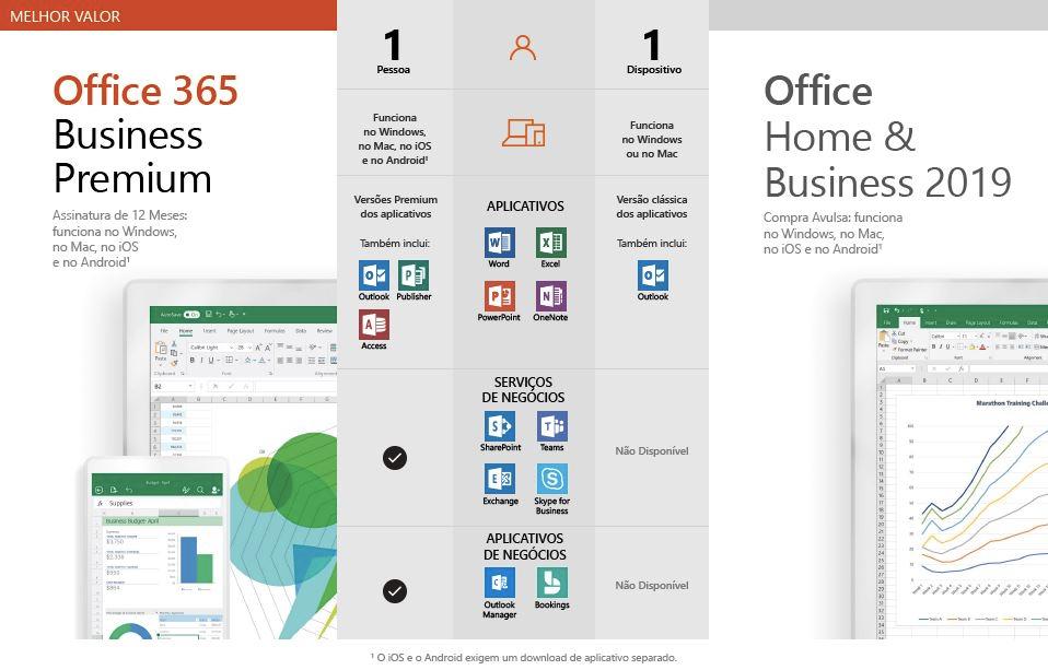 Office 365 Business Premium tem muitas ferramentas para o seu negócio