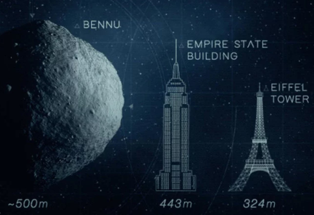 NASA divulga foto em HD de Bennu, o asteroide do fim do mundo