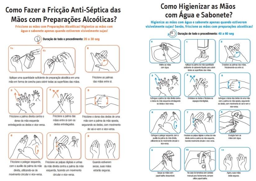 Aprenda como manter as mãos limpas para evitar a coronavírus