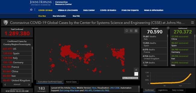 O mapa da Johns Hopkins é uma das melhores fontes para acompanhar o avanço da doença