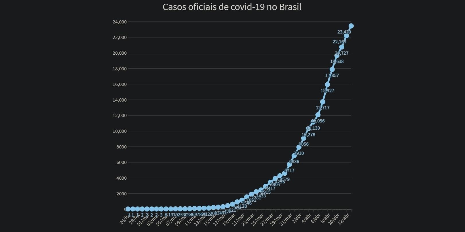 Fonte: Ministério da Saúde/Divulgação