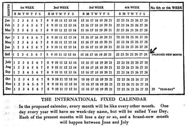 O modelo do calendário de 13 meses