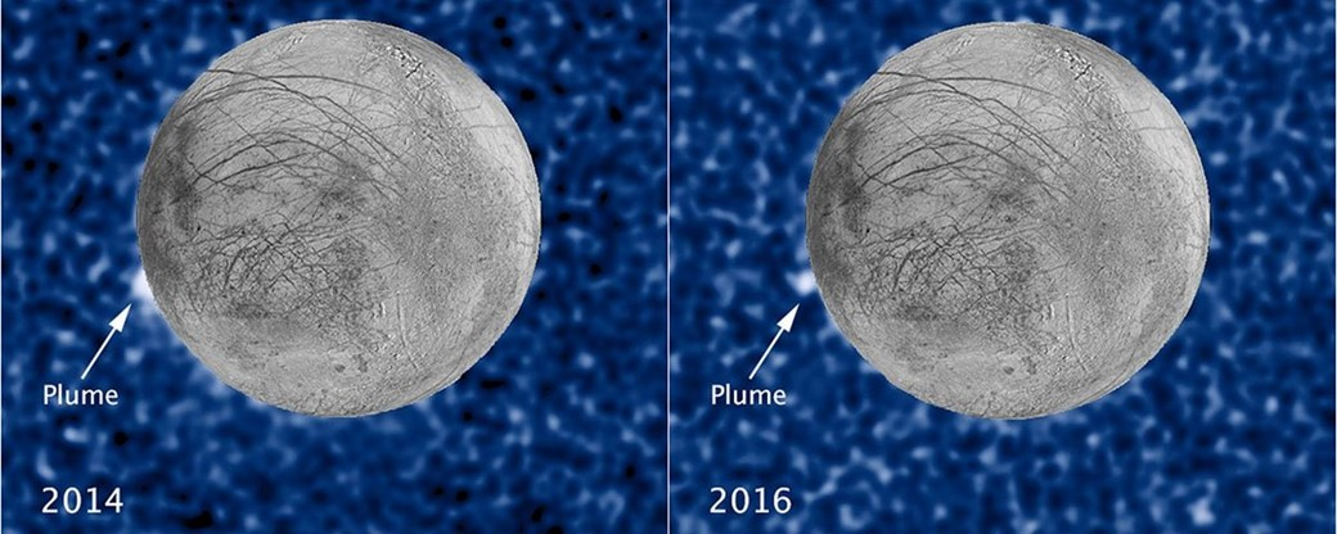 Imagens captadas em luz ultravioleta pelo Hubble mostram que as plumas são reais, surgindo ocasionalmente na mesma região de Europa.