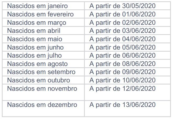 Calendário de pagamentos que inclui transferências e saques.
