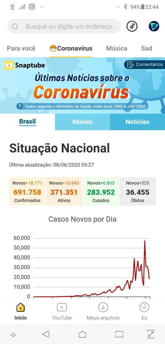Além de exibir conteúdo do YouTube e outras redes sociais para download, o aplicativo inclui uma aba com informações sobre o novo Coronavírus