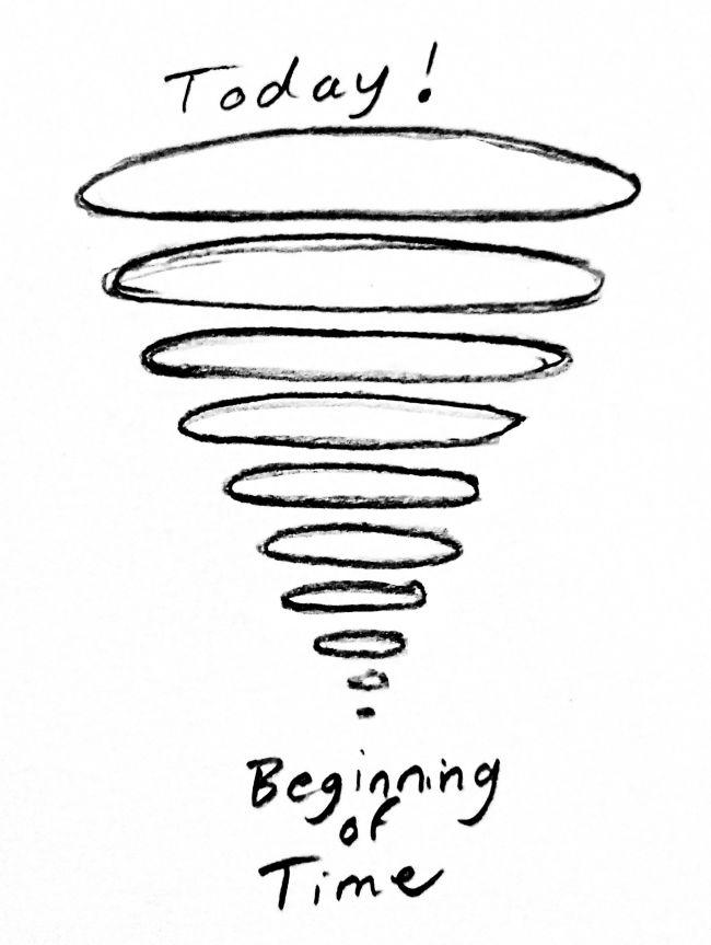"""""""Hoje e o começo do tempo"""", em uma tradução do inglês. (Meghan McCarter/Reprodução)"""