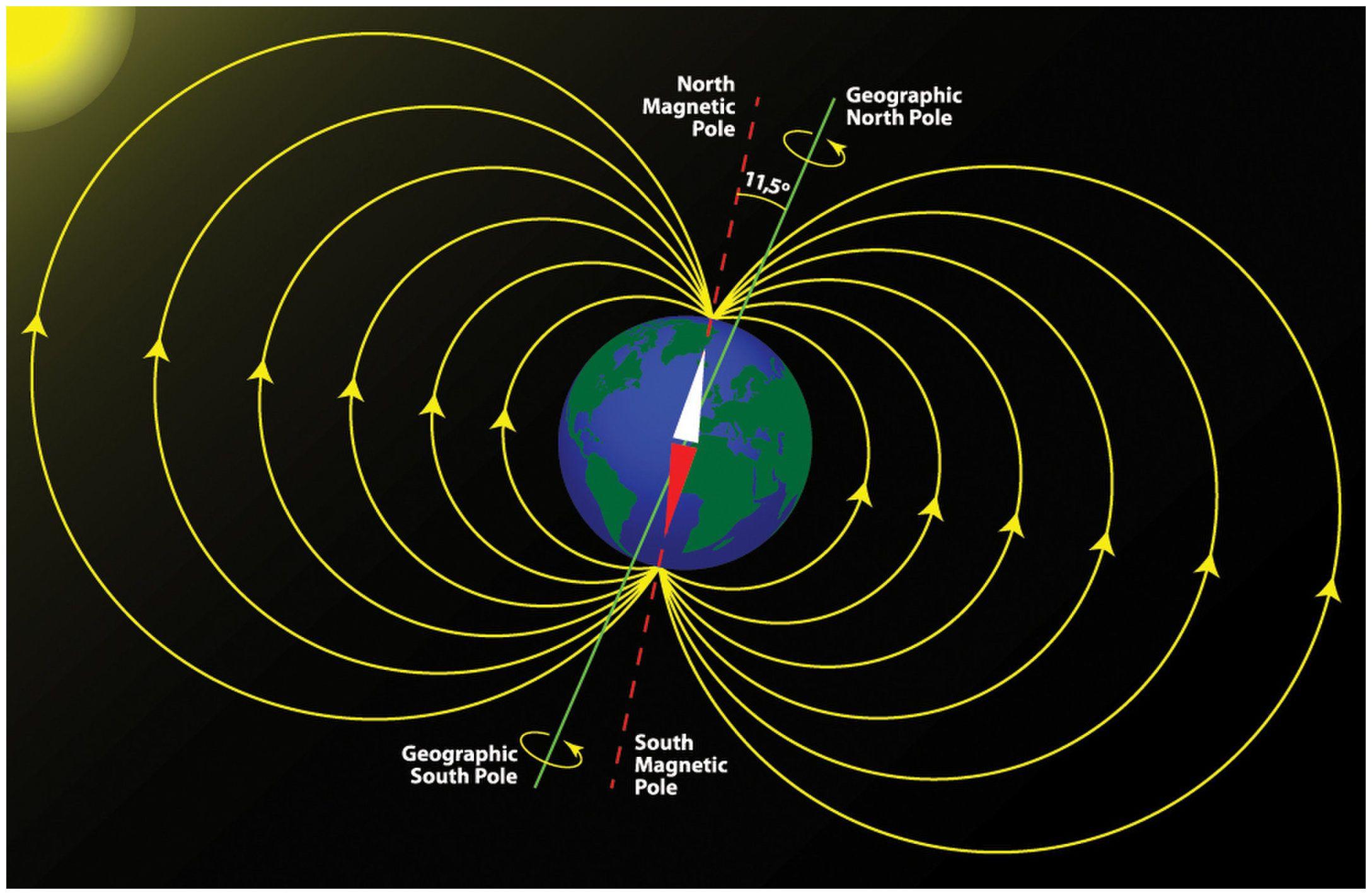 """Área de """"mergulho"""" de campo magnético recebe mais radiação."""
