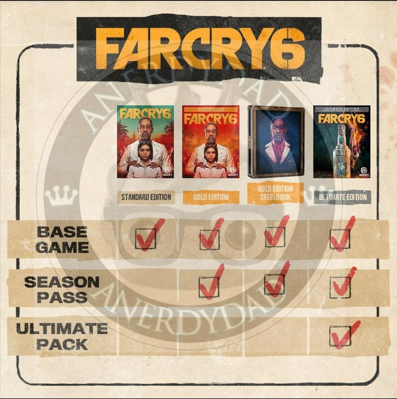 Far Cry 6 tem edições anunciadas; item de colecionador é um lança-chamas