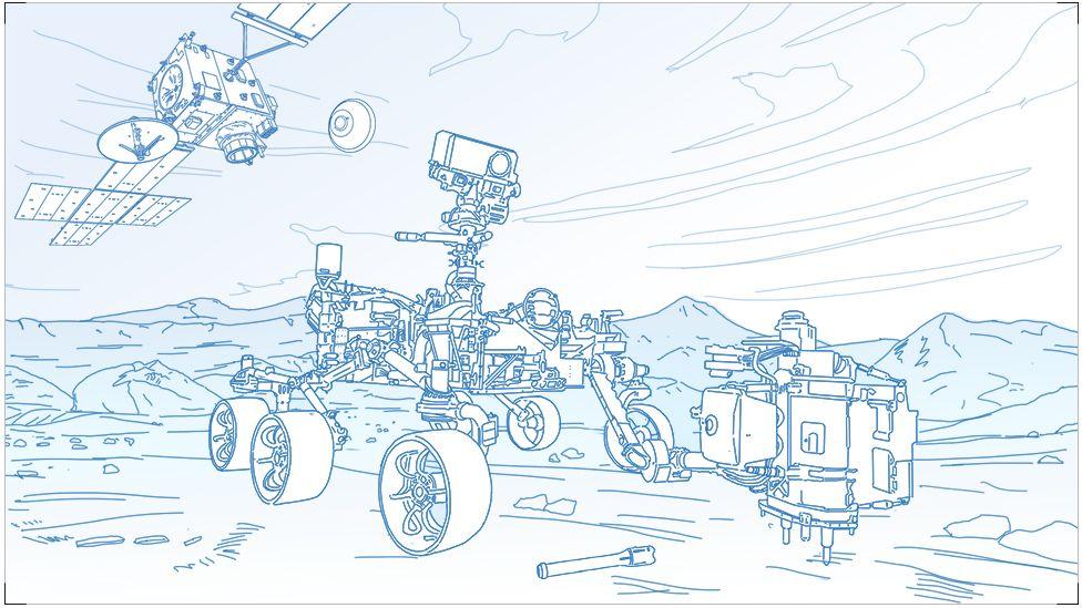 Ilustração do funcionamento do programa para enviar à Terra amostras de Marte