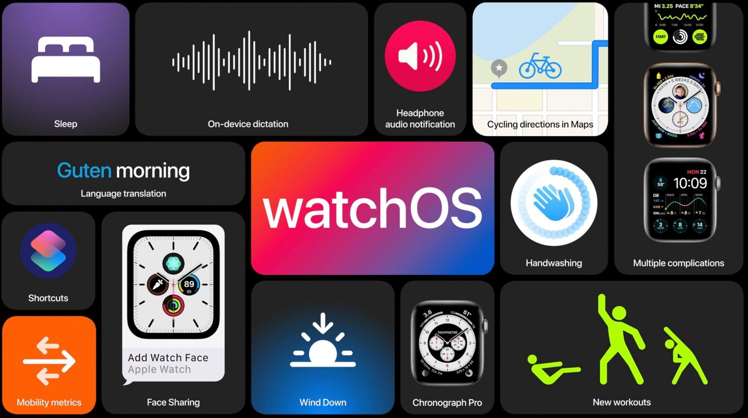 watchOS7 Beta traz vários recursos novos e aguardados pelos usuários.